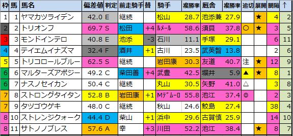 f:id:onix-oniku:20210603162058p:plain