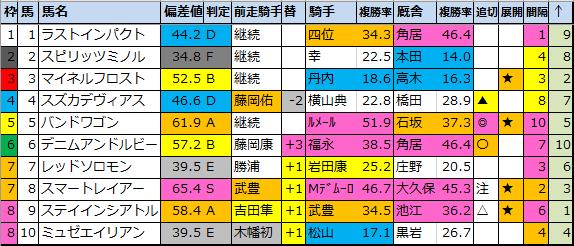 f:id:onix-oniku:20210603162138p:plain
