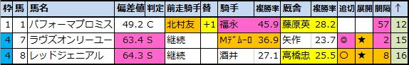 f:id:onix-oniku:20210604085957p:plain