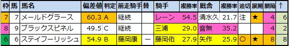 f:id:onix-oniku:20210604090341p:plain