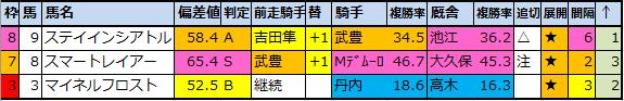 f:id:onix-oniku:20210604090428p:plain