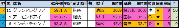 f:id:onix-oniku:20210604095229p:plain