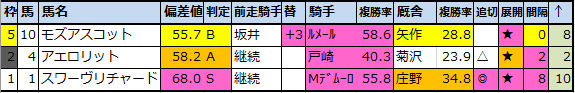 f:id:onix-oniku:20210604095739p:plain