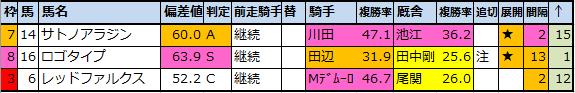 f:id:onix-oniku:20210604095815p:plain