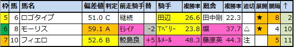 f:id:onix-oniku:20210604095854p:plain