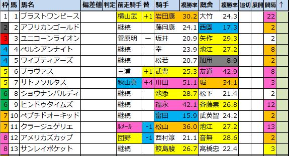f:id:onix-oniku:20210604101300p:plain