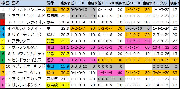 f:id:onix-oniku:20210604165248p:plain