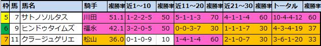 f:id:onix-oniku:20210604165318p:plain