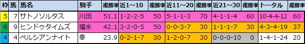 f:id:onix-oniku:20210604165346p:plain
