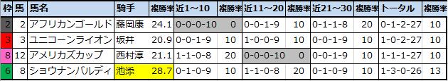 f:id:onix-oniku:20210604165419p:plain