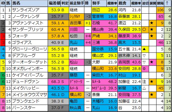 f:id:onix-oniku:20210604180657p:plain