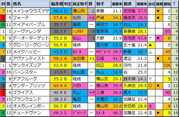 f:id:onix-oniku:20210604182448p:plain