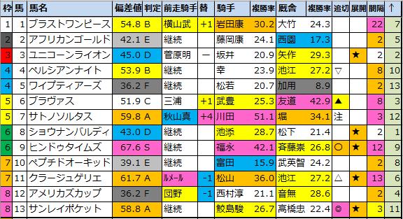 f:id:onix-oniku:20210604183904p:plain