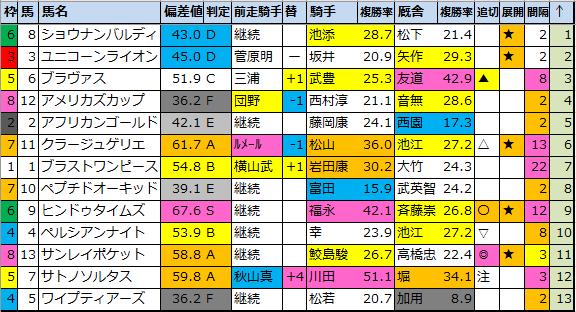 f:id:onix-oniku:20210604184941p:plain