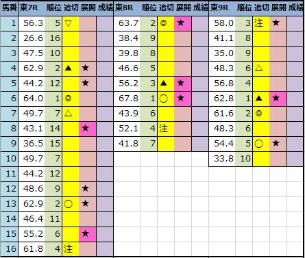f:id:onix-oniku:20210604193140p:plain