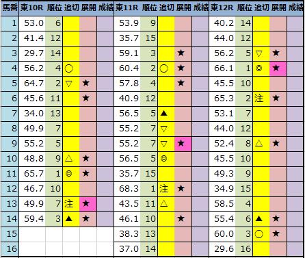 f:id:onix-oniku:20210604193323p:plain
