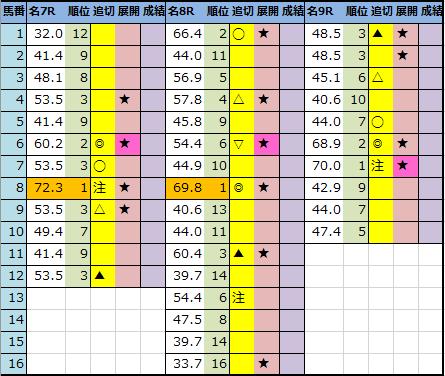 f:id:onix-oniku:20210604193400p:plain
