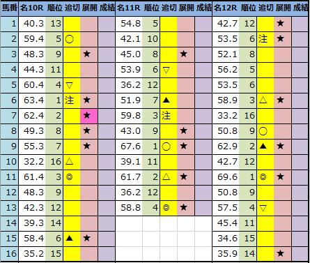 f:id:onix-oniku:20210604193429p:plain