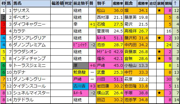 f:id:onix-oniku:20210604194319p:plain