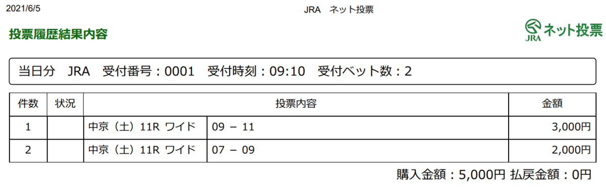 f:id:onix-oniku:20210605091212p:plain