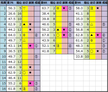 f:id:onix-oniku:20210605145356p:plain
