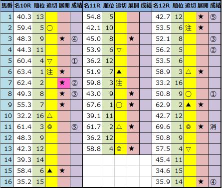 f:id:onix-oniku:20210605163140p:plain