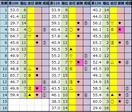 f:id:onix-oniku:20210605164036p:plain