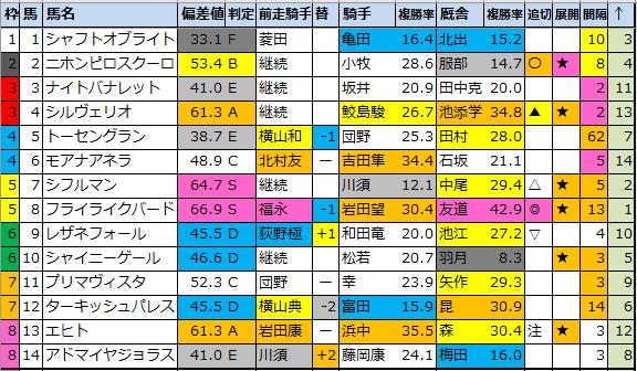f:id:onix-oniku:20210605183648p:plain