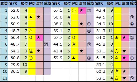 f:id:onix-oniku:20210606143822p:plain