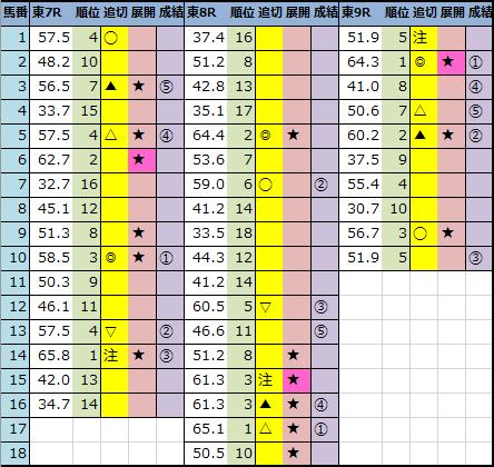 f:id:onix-oniku:20210606144030p:plain
