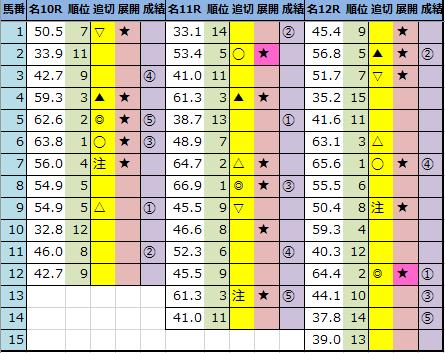 f:id:onix-oniku:20210606163108p:plain