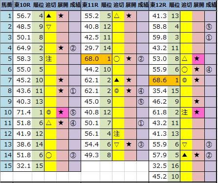 f:id:onix-oniku:20210606164116p:plain
