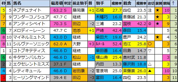 f:id:onix-oniku:20210611194309p:plain