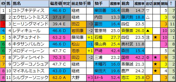 f:id:onix-oniku:20210611194406p:plain