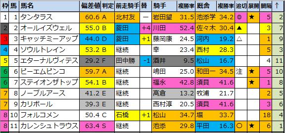 f:id:onix-oniku:20210611194534p:plain