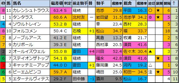 f:id:onix-oniku:20210611194846p:plain