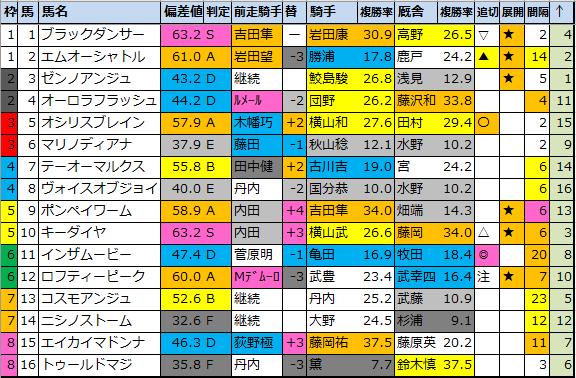 f:id:onix-oniku:20210611195034p:plain