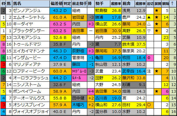 f:id:onix-oniku:20210611195519p:plain