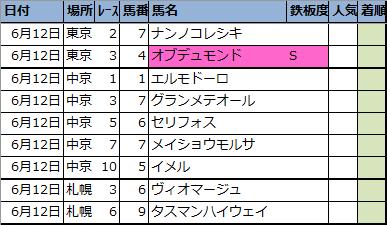 f:id:onix-oniku:20210611204118p:plain