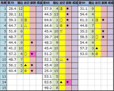 f:id:onix-oniku:20210611204305p:plain