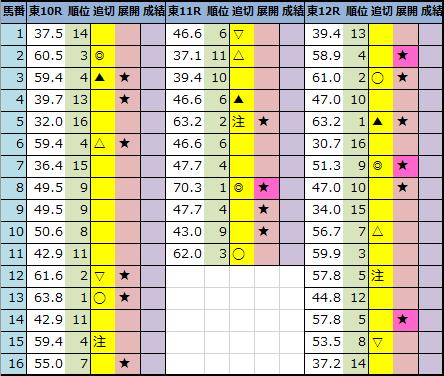 f:id:onix-oniku:20210611204335p:plain