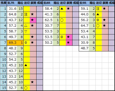 f:id:onix-oniku:20210611204406p:plain