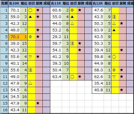 f:id:onix-oniku:20210611204431p:plain