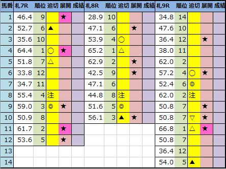 f:id:onix-oniku:20210611204513p:plain