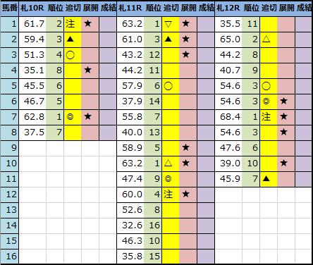 f:id:onix-oniku:20210611204541p:plain