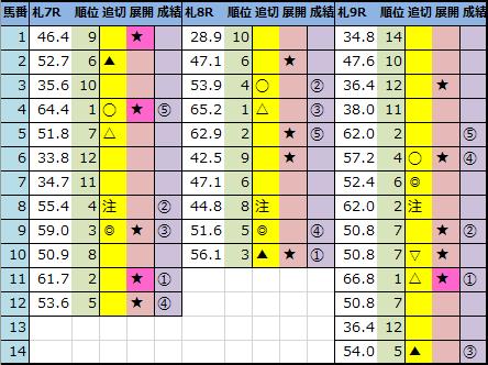 f:id:onix-oniku:20210612143425p:plain