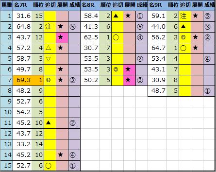 f:id:onix-oniku:20210612144313p:plain
