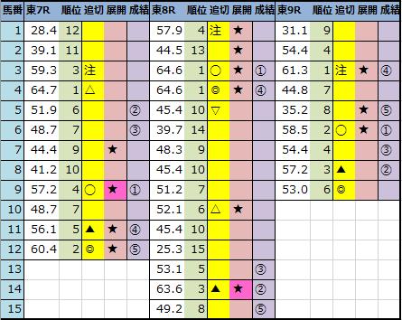 f:id:onix-oniku:20210612144510p:plain