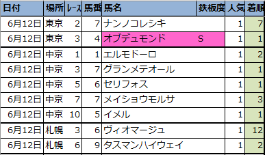 f:id:onix-oniku:20210612153626p:plain