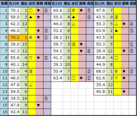 f:id:onix-oniku:20210612162622p:plain